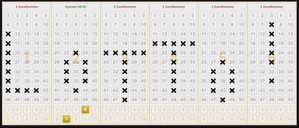 Digitale lottokuponger